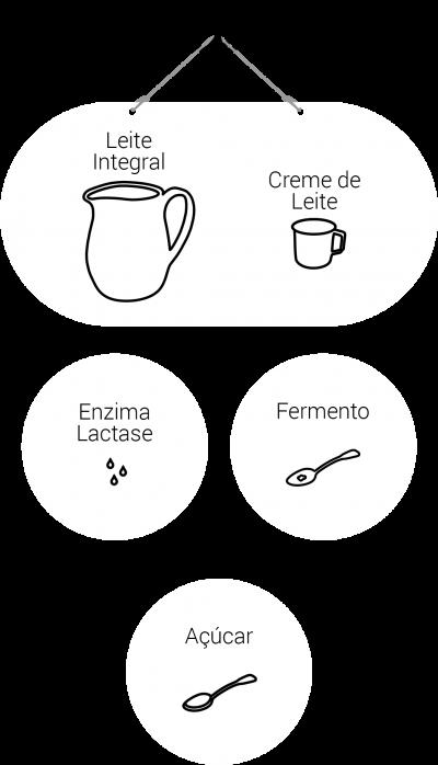 como-fazemos-baunilha-zero-lactose