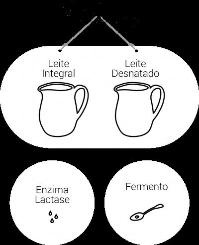 como-fazemos-lactase-2porcent-mobile